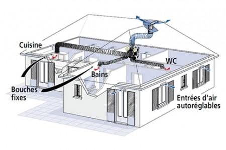 schema-VMC-simple-flux